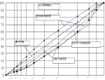 高等级沥青混凝土路面施工技术(144页)