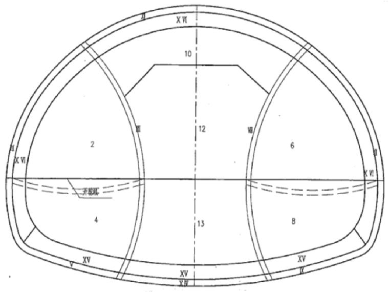 二级隧道/桥头隧道进出口施工技术交底记录表