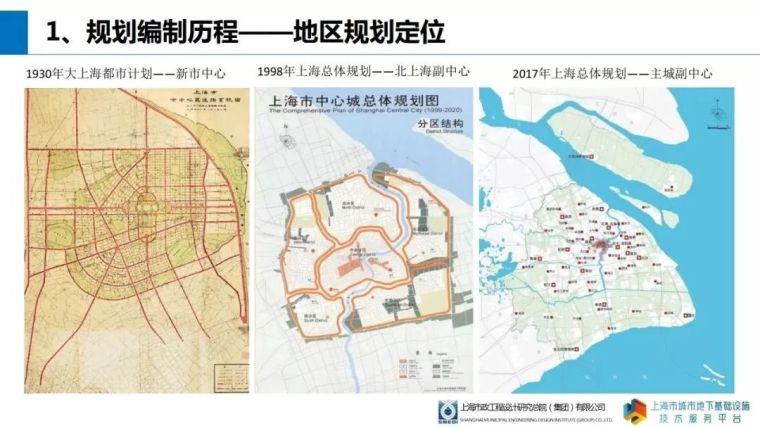 地下规划|上海江湾-五角场地区地下空间的发展历程与特色_3