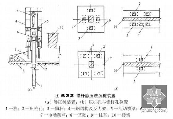 大型企业工程施工技术管理标准手册(4340页图表齐全)-锚杆静压法沉桩装置