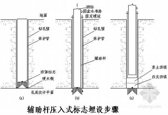 [湖北]轨交区间10米深基坑SMW工法桩加钢支撑支护施工方案