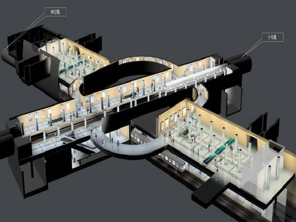 地铁施工技术专题培训533页PPT