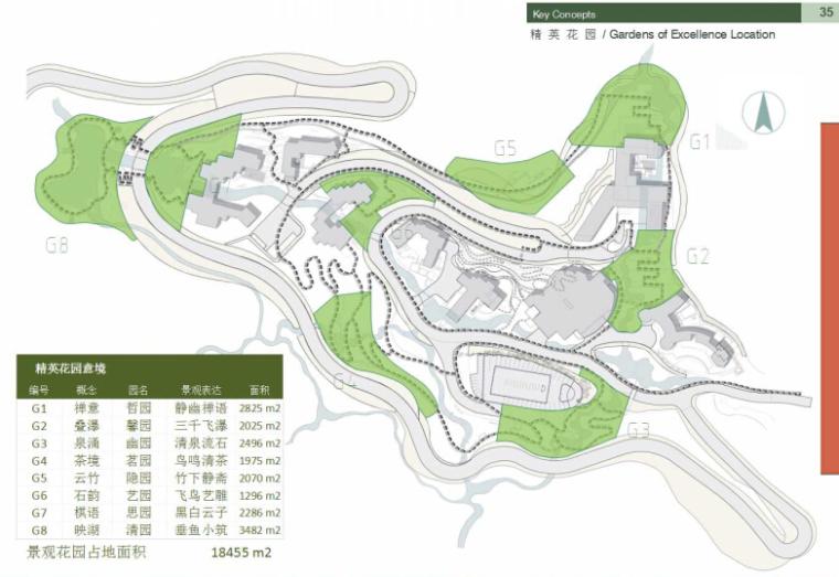 [浙江]知名国际旅游度假村景观方案文本-景观花园平面图