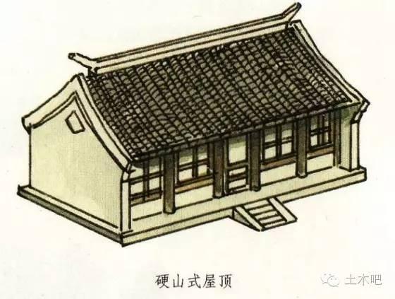 中国古建筑屋顶、屋檐的式样丰富多彩,看看这些你都知道不!