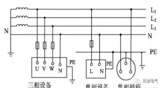[干货]最实用的10kV配电室高低压设备精讲_52