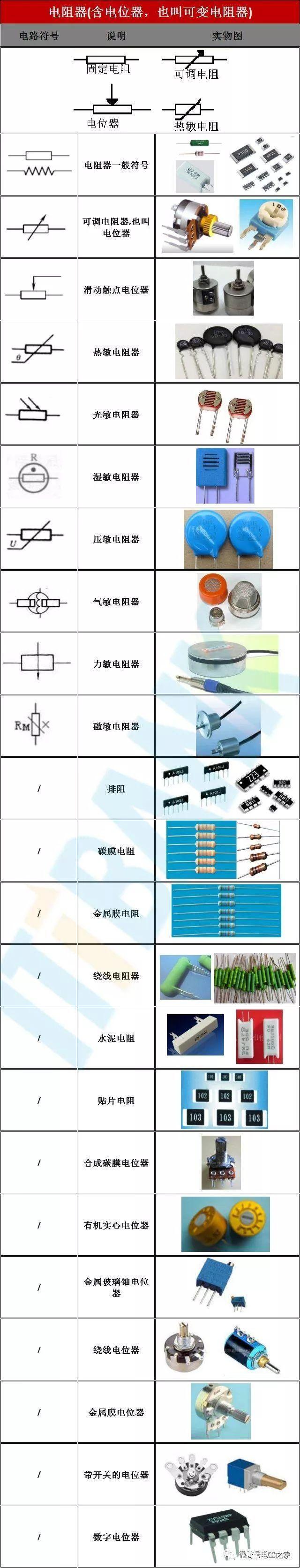 IGBT全桥整流电路资料下载-电子元器件电路符号+实物图+命名规则(史上最全,绝对收藏)