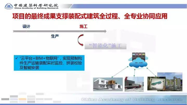 BIM在预制装配sbf123胜博发娱乐全过程的应用(48张PPT)_42