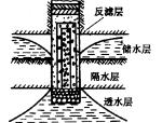 公路路基工程课件PPT(61页)