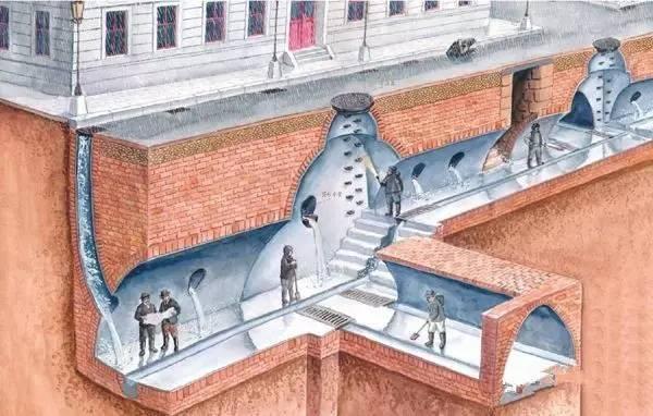 """中国""""唯一不怕水淹""""的青岛,看中国市政排水系统的建设_4"""