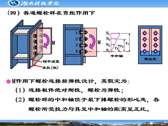 钢结构螺栓连接_13