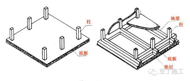筏板基础施工标准做法(推荐)_2