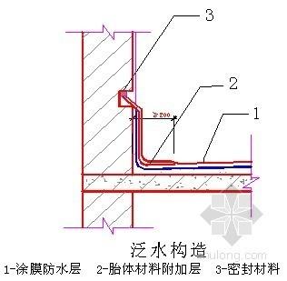 住宅小区施工组织设计(框架-剪力墙结构,2011年)