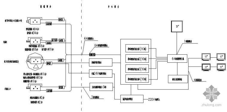小区监控防雷系统图