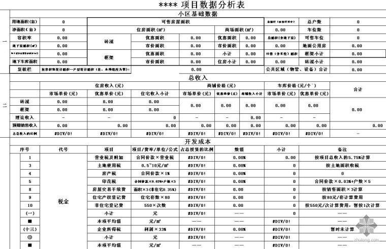 房地产开发项目盈亏测算表