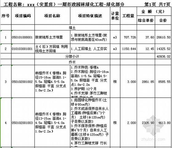 [广东]2015年安置房项目市政及绿化工程预算书(全套图纸)-分部分项工程计价表(绿化)