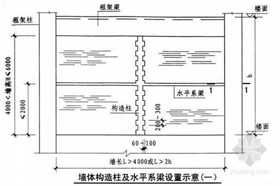 [北京]高等学院综合楼工程二次结构施工方案(40余页)