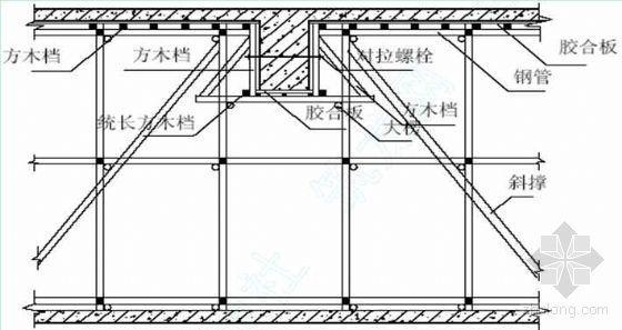 西安某多层框架结构办公楼施工组织设计