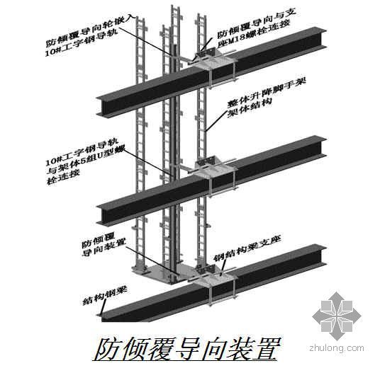 提高超高层钢结构外框整体升降脚手架施工技术质量