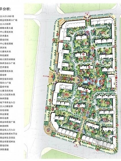 [山东]简欧风格居住区景观概念设计方案