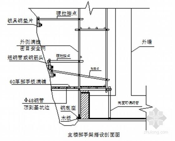 [山东]住宅楼双排落地式钢管脚手架施工方案