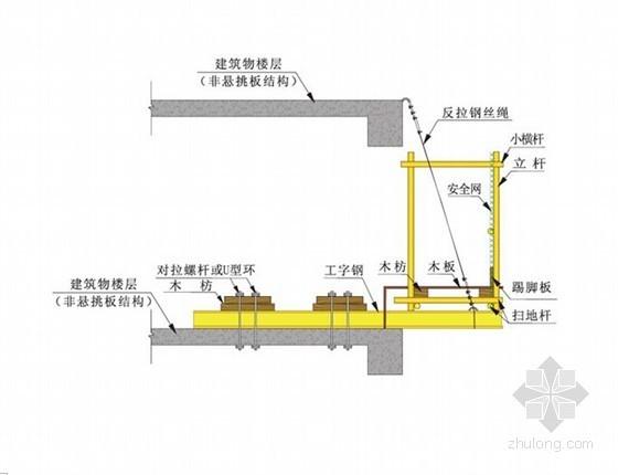 框剪结构研发中心工程外脚手架施工方案(35页)