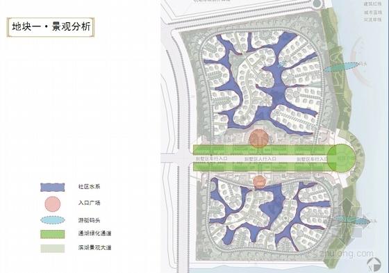 新古典风格住宅规划分析图