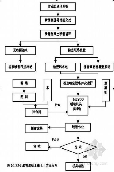 [福建]大断面海底隧道施工组织设计(实施 钻爆法)