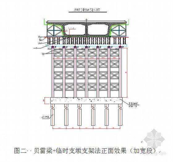 南广铁路6×32m现浇连续箱梁施工方案