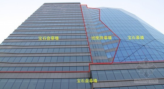 [上海]高层综合办公楼施工质量创鲁班奖汇报材料(附图丰富)