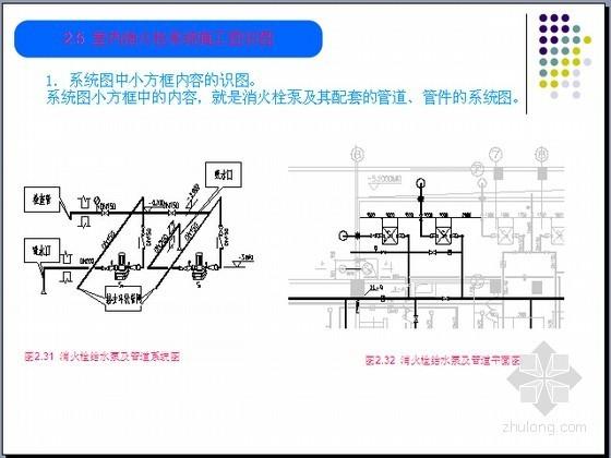 [预算入门]建筑给排水暖通工程识图与施工精讲(图文并茂 395页)