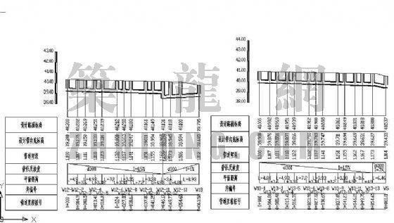 某小区排水管网设计施工图
