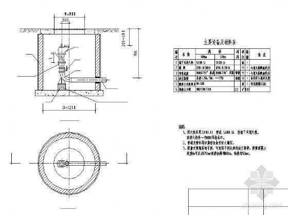 某型号地下式消火栓安装图纸