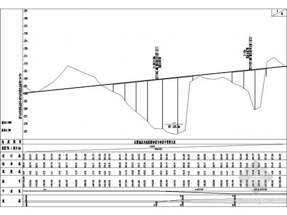 [湖北]新建高速公路道路桥梁全套施工图设计(路桥隧,1200张CAD图