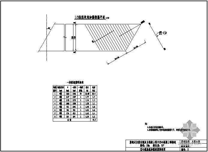装配式先张法预应力混凝土简支空心板桥上部构造通用图(跨径20m、公路-Ⅱ级、1.25m板宽)