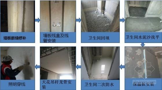 建筑工程装修穿插施工及新技术新工艺应用进展汇报