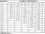 【林宗元】国内外岩土工程实例和实录选编