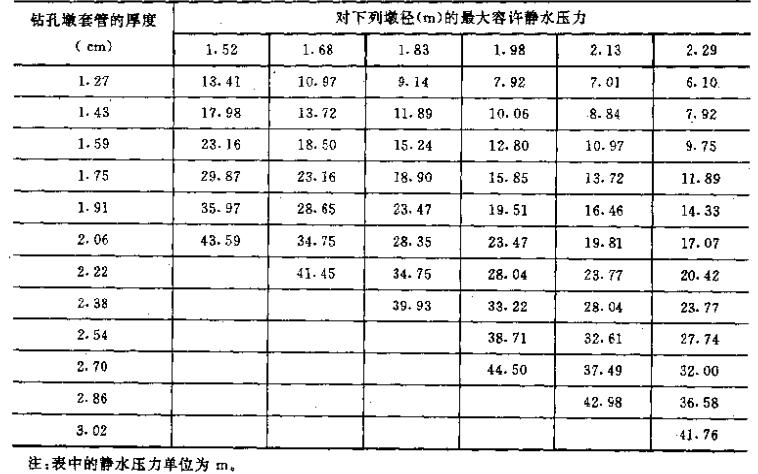 [林宗元]国内外岩土工程实例和实录选编
