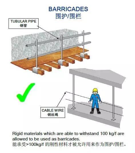 外企安全施工漫画图|中英文对照(全)_6