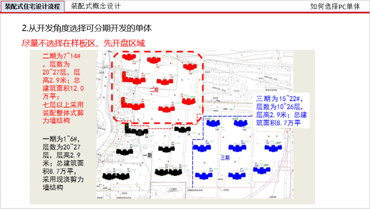 装配式建筑设计与研究(200页ppt)_13