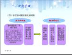 建筑工程施工现场管理培训(52页)