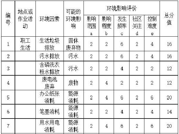 贵阳铁路隧道工程水土保持施工专项方案