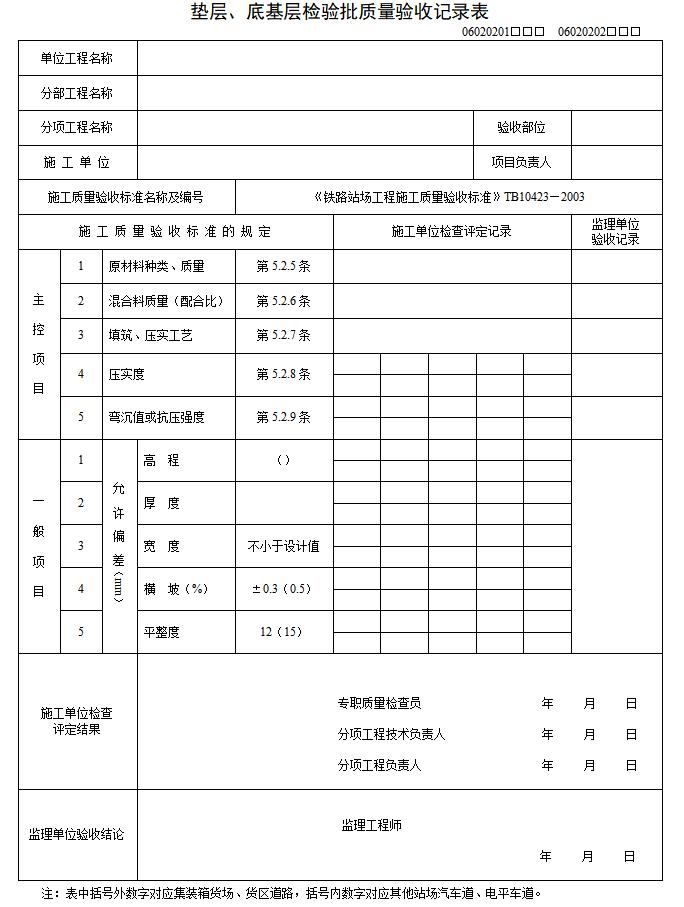 铁路站场工程监理检验批表格大全(110页)-垫层、底基层检验批质量验收记录表