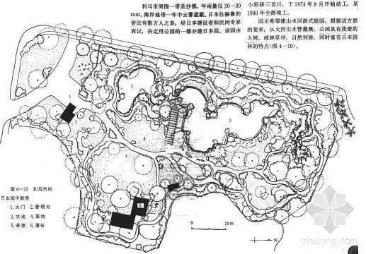 园林景观设计规范,你不可或缺的真干货_4