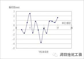 台湾人用38层超高层全预制结构建筑证明装配式建筑能抗震!_21