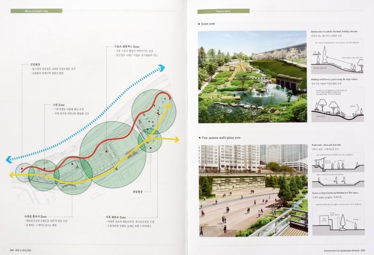 高端大气上档次园林环境图纸-133.JPG