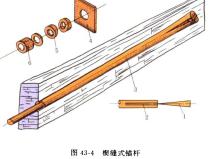 锚杆支护原理、类型、设计ppt(图文丰富,共96页)