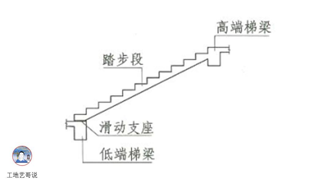 结构钢筋89种构件图解一文搞定,建议收藏!_75