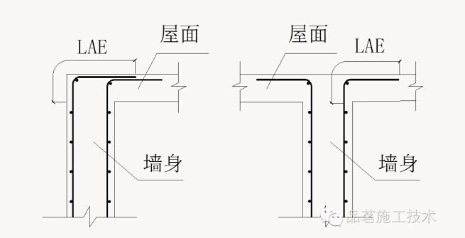 施工图细部节点讲解—钢筋工程