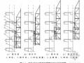 导轨式电动附着升降脚手架施工工法