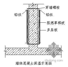 冬季混凝土施工方案策略研究